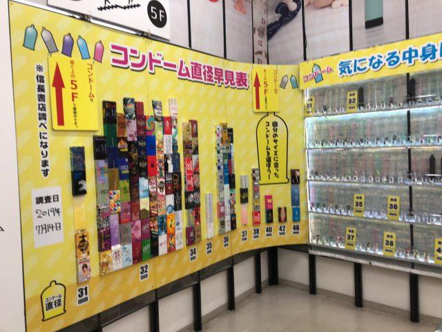 大人のおもちゃ、アダルトグッズのコンドーム直径早見表は信長書店日本橋店!